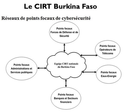 cirt 2