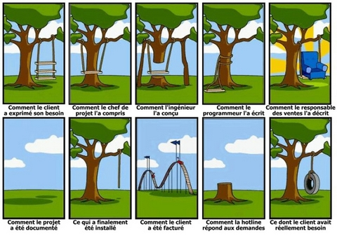 gestion_projet_balancoire